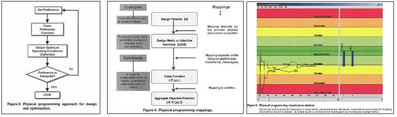 File:Nagrath Multiobjective Optimization fig.jpg