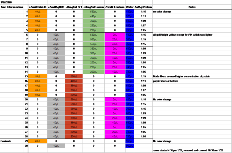 File:1-27-16 Rxn Setup.png