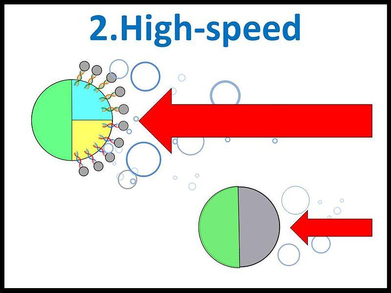 File:High-speed movement.jpg