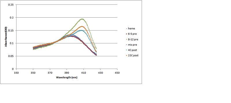 File:Binding curves.jpg