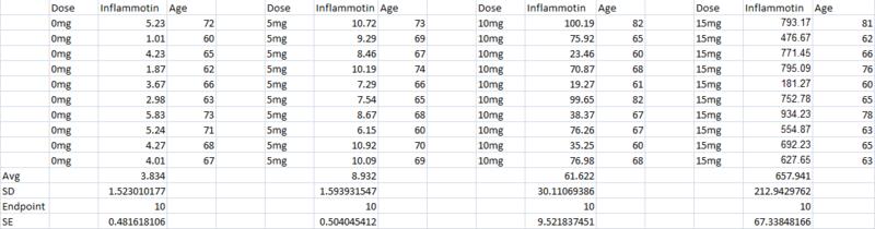 File:Lab II Data.png