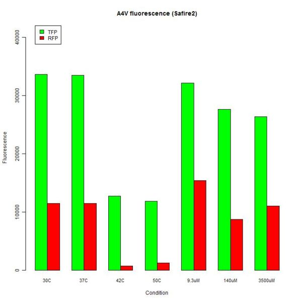 File:Temp-paromo-A4V-trial1.jpg