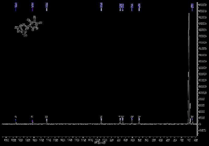 File:Biomod Aarhus Chem NMR 15C.png