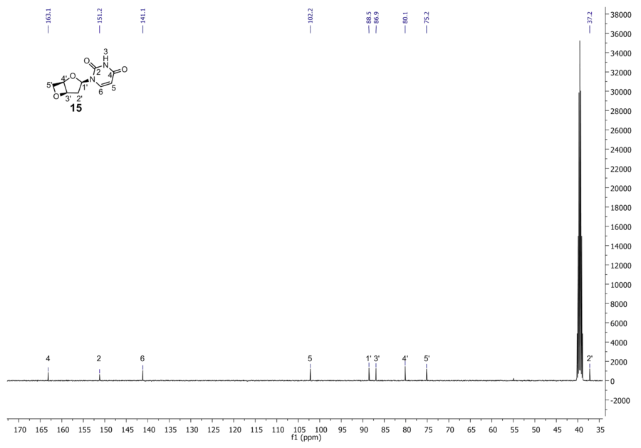 13C NMR of compound 15