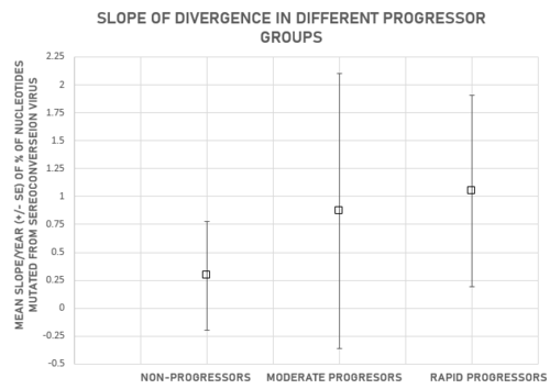CdDIVERGENCE.PNG