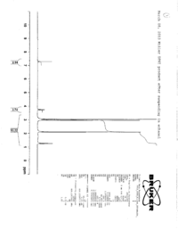 NMR: Liquid from Rotavap