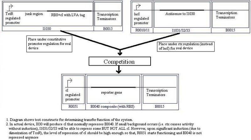 File:Threshold protein3.JPG