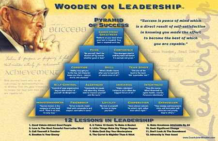 Wooden Lessons in Leadership.jpg