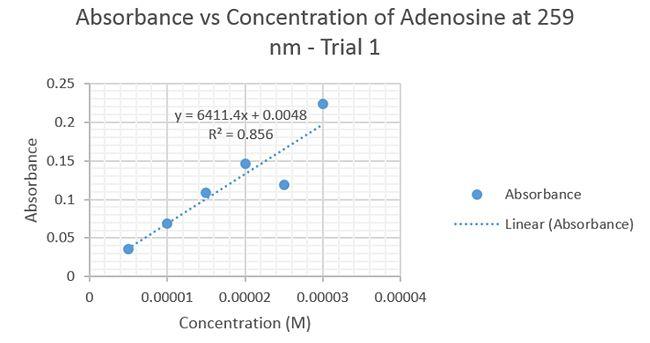 Adenosine-UVVis-259nm-1.jpg