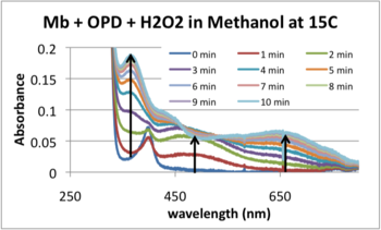 MRH20130402 15C absorbance.png