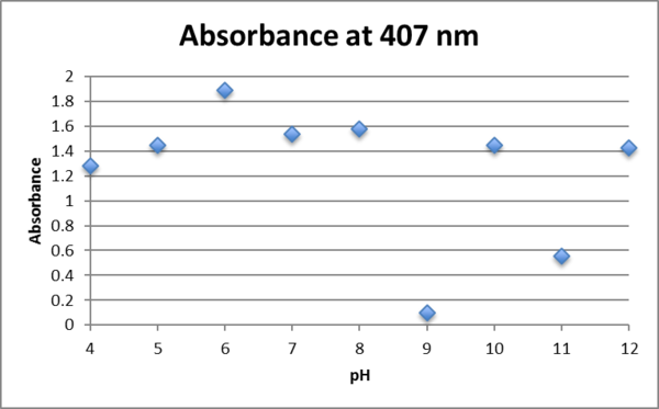 0mM fructose AgNO3 407nm.png