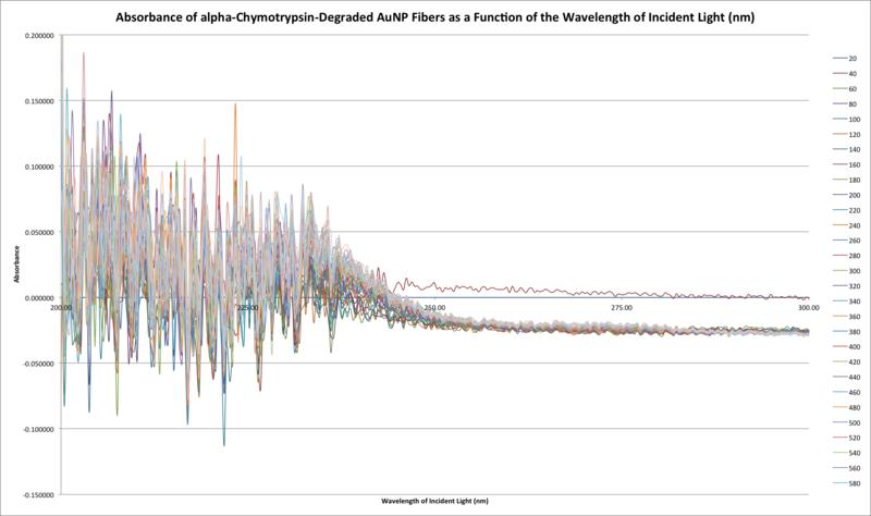 File:20151117 bonan ocean optics all times corrected.png