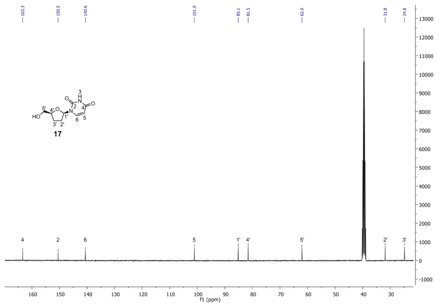 13C NMR of compound 17