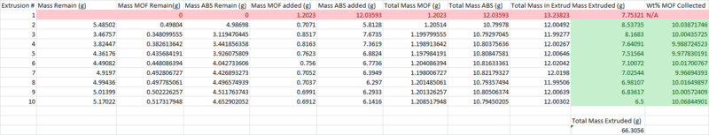 File:10% MOF in ABS chart.png