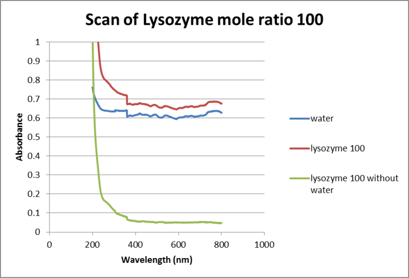 File:Lyso100.png