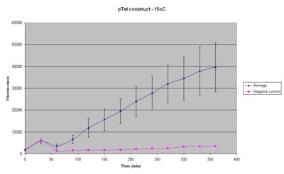 IC 2007 PTet 15oC 14-09.PNG