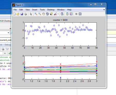 Progress of data output in MATLAB