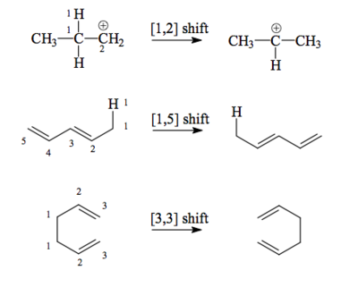 Scheme 11: Examples of Sigmatropic Rearrangements