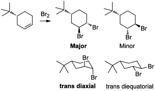 Scheme 7: Stereochemical outcome of Bromination of an Anchored Cyclohexene