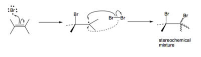 Scheme 4: Possible Radical Addition of Bromine