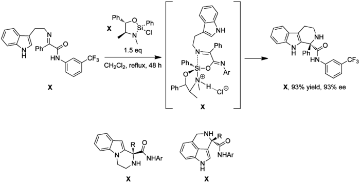 Scheme: (Leighton 2009). Enantioselective Pictet–Spengler Reactions of α-Ketoamides Promoted by a Silane Reagent