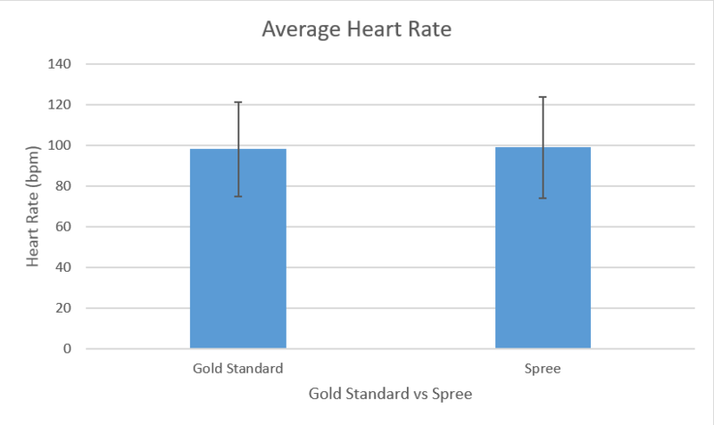 File:Average Heart.PNG