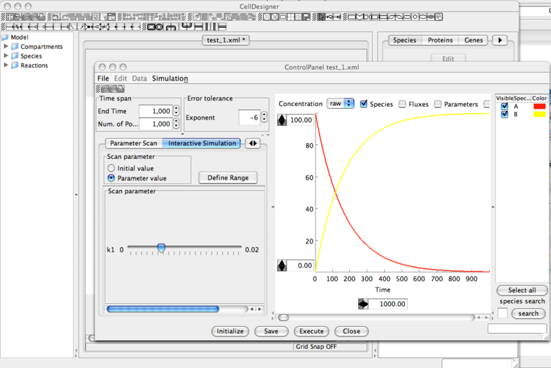 File:CellDesigner Tutorial Example 12.png