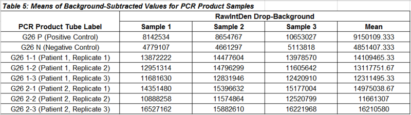File:Lab 5 Data Table 5.PNG