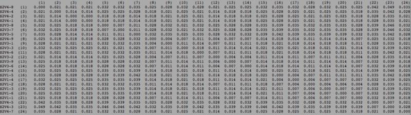 File:Matrix table s2.png