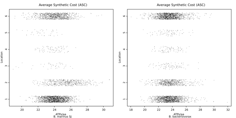 Pred scatterplot asc.png