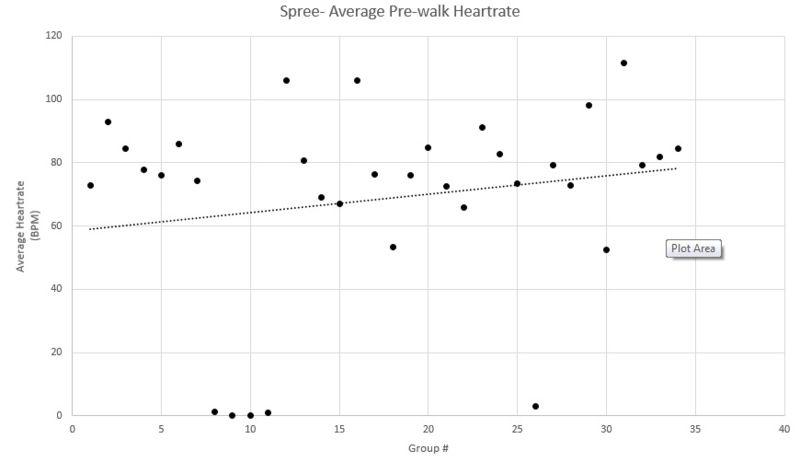 File:Spree-Average Pre-walk Heartcare.jpg