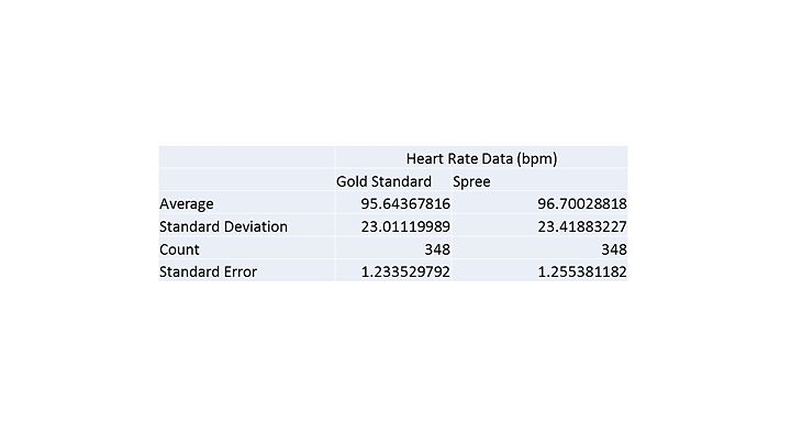 Statistics Group 9.jpg