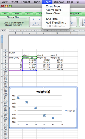 Select Chart Add Trendline Excel 2008 Linear Regression S11.png