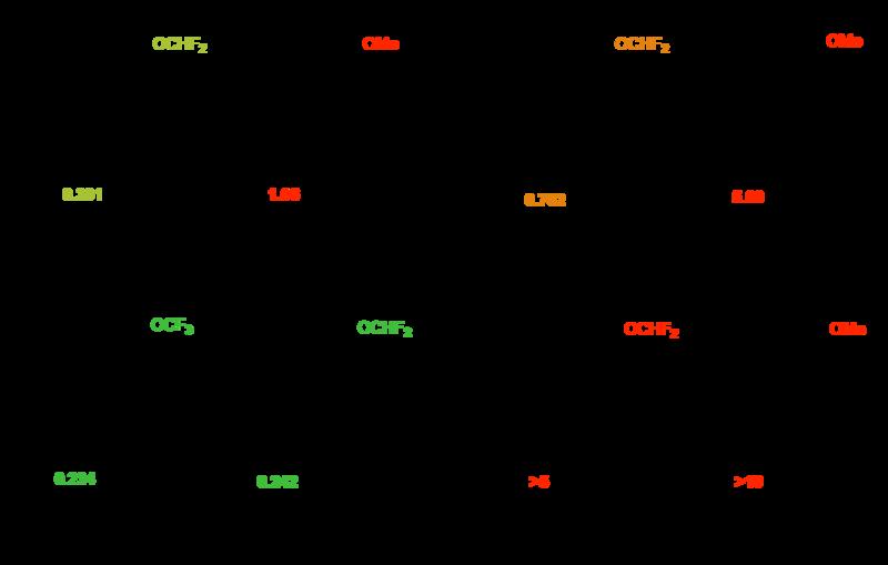 File:CH3 vs CHF2 vs CF3 Northeast.png