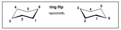 Scheme 15: Basic Ring-flipping Behaviour of Cyclohexane