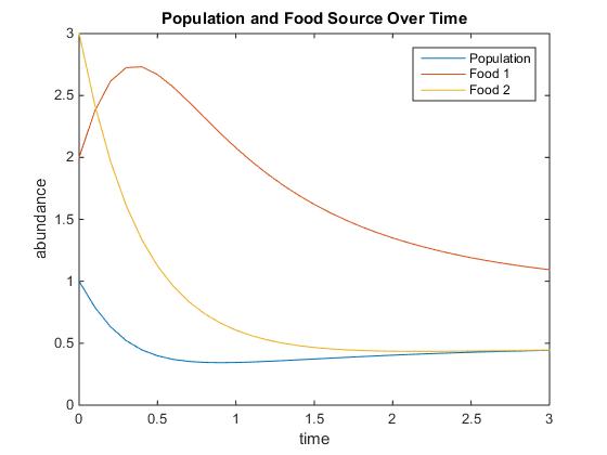 FoodCR2.tif