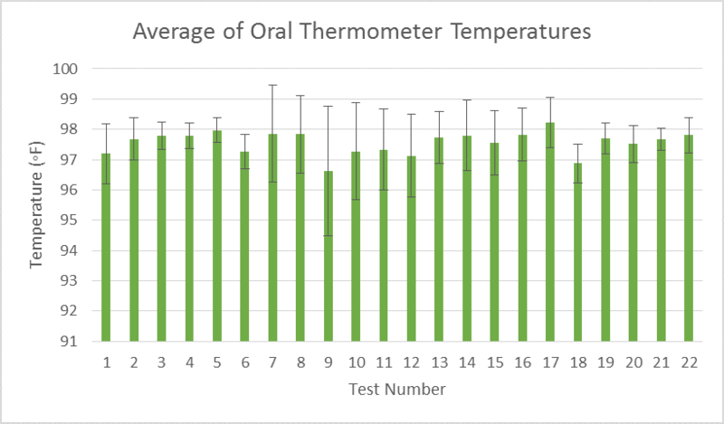 File:Thermometer bar.png