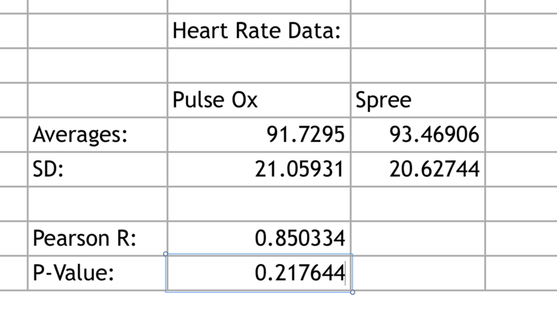 File:Heart Rate Data.png