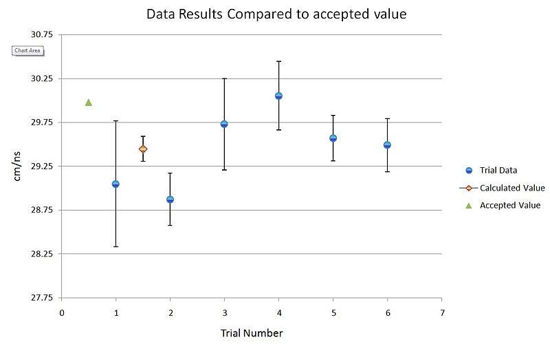 File:SOL Data Figure.JPG