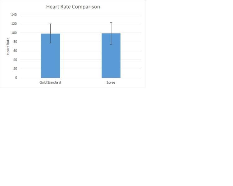 File:Heartrate BME100WG3.jpg