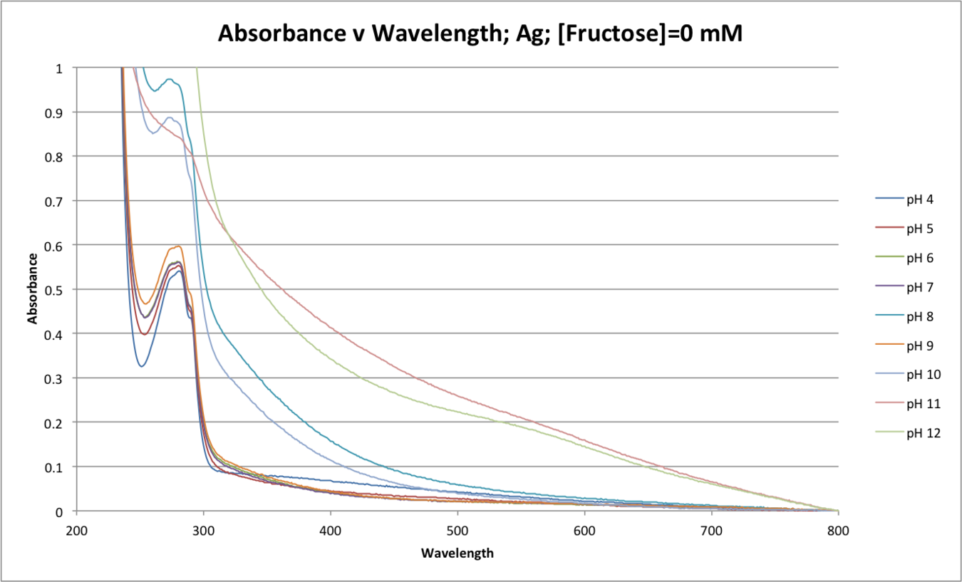 100516 Abs v Wave Fruct 0.png
