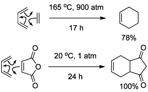 Scheme 3: Influence of Reagent Structure on the Ease of a DA Reaction