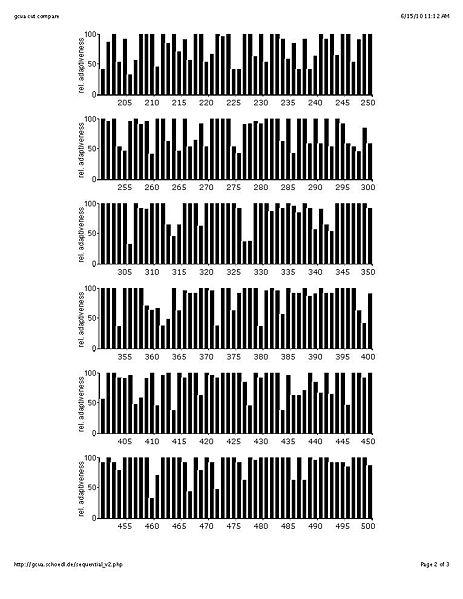 File:Citrus sinesis valencene synthase Page 2.jpg