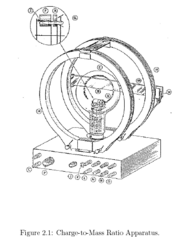 e/m ratio measurement apparatus