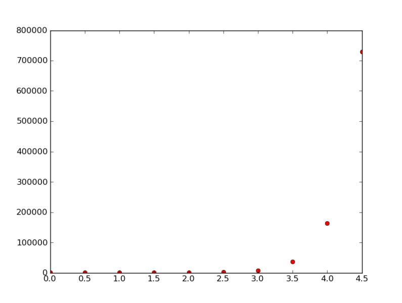 File:K=3.png