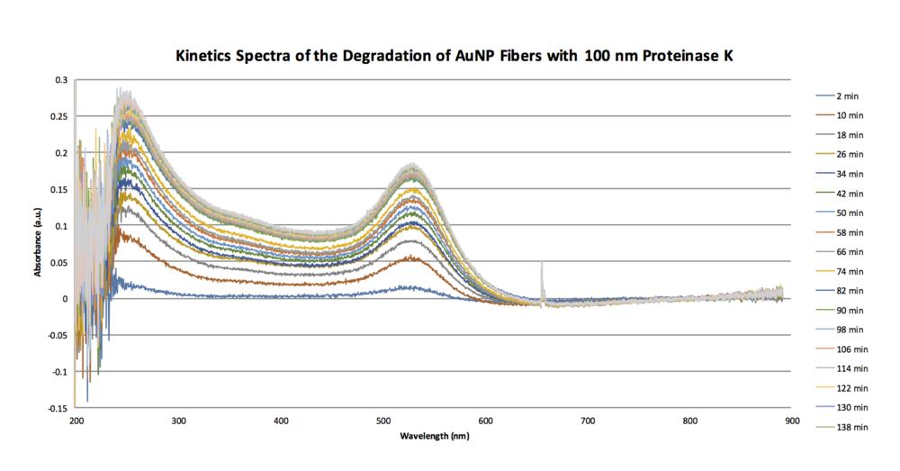 Ocean Optics Spectra .png