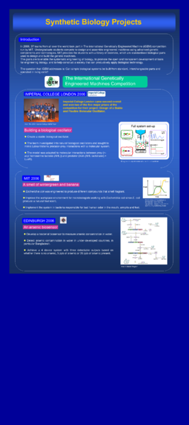 File:RSSE2007 ImperialCollege poster-6a 50dpi.png