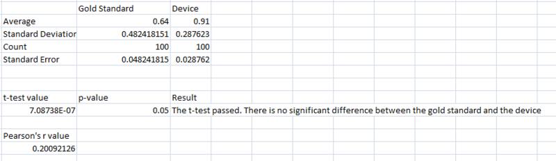 File:Stat.png