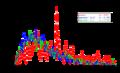 Thumbnail for version as of 15:37, 2 November 2011