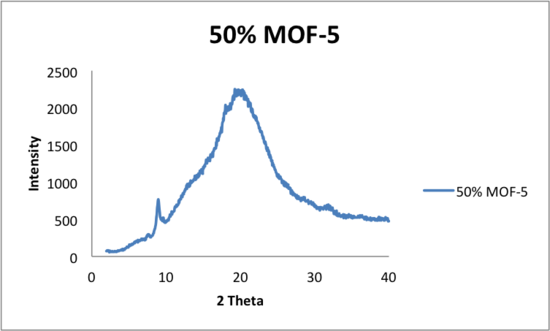 5 21 2014 50 MOF 5 peak.png